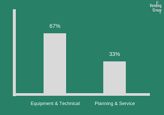 VG Complaints Graph Image